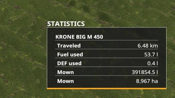 Advanced Stats V2.1
